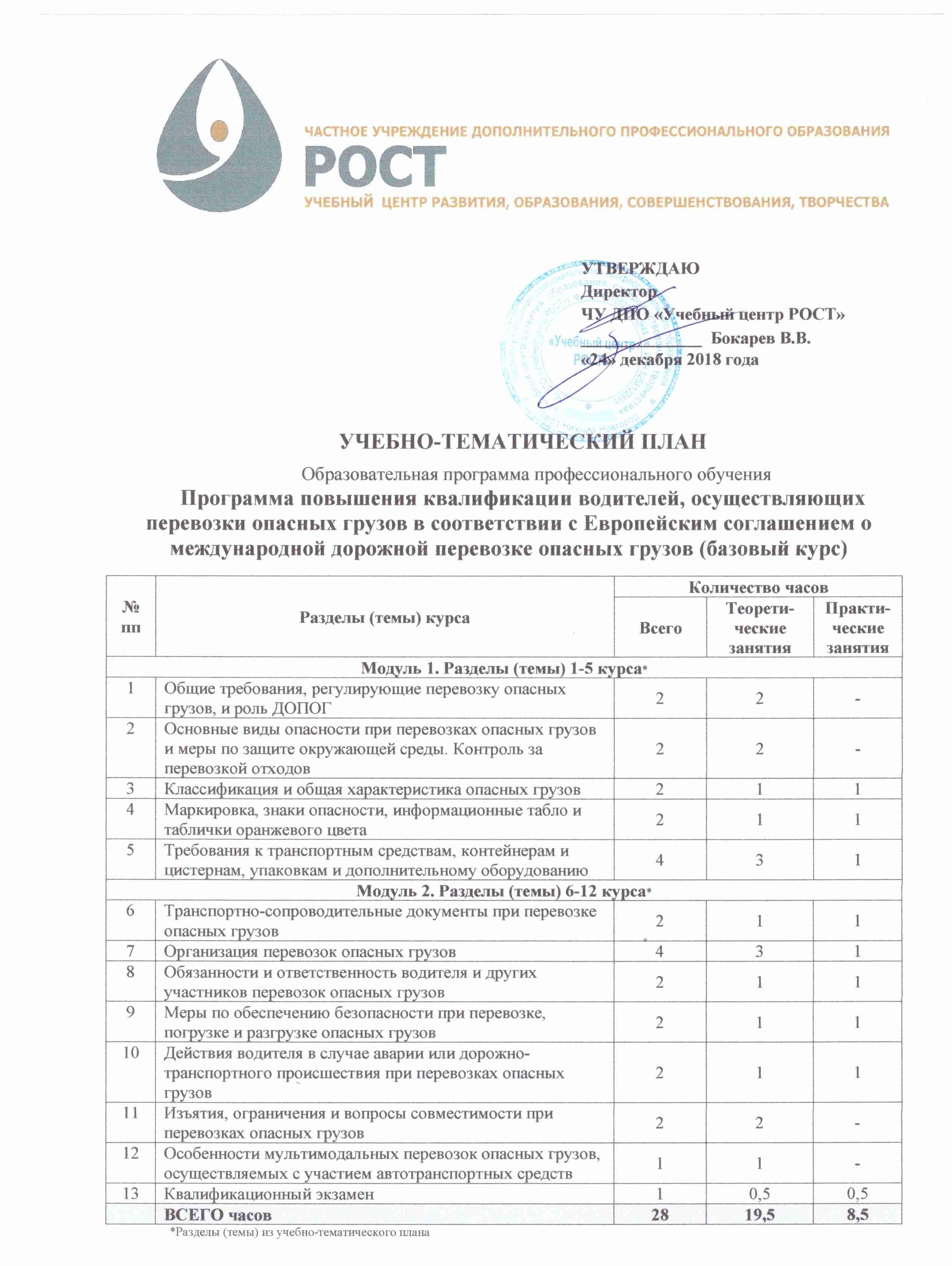 Новый закон о техосмотре 2020 год россия